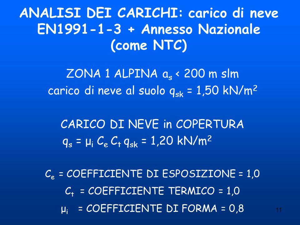 11 ANALISI DEI CARICHI: carico di neve EN1991-1-3 + Annesso Nazionale (come NTC) ZONA 1 ALPINA a s < 200 m slm carico di neve al suolo q sk = 1,50 kN/