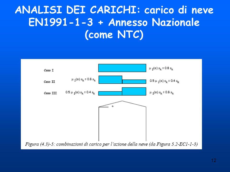 12 ANALISI DEI CARICHI: carico di neve EN1991-1-3 + Annesso Nazionale (come NTC)