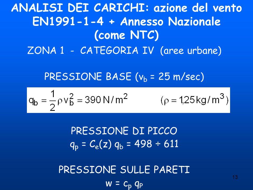 13 ANALISI DEI CARICHI: azione del vento EN1991-1-4 + Annesso Nazionale (come NTC) ZONA 1 - CATEGORIA IV (aree urbane) PRESSIONE BASE (v b = 25 m/sec)