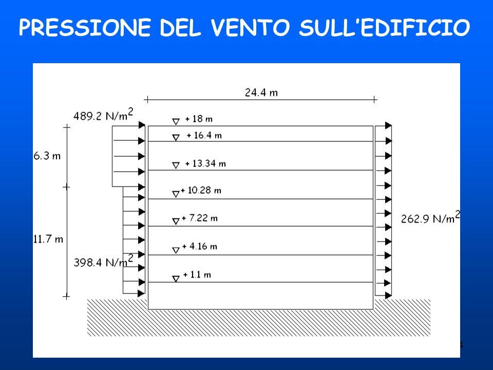 14 PRESSIONE DEL VENTO SULL'EDIFICIO