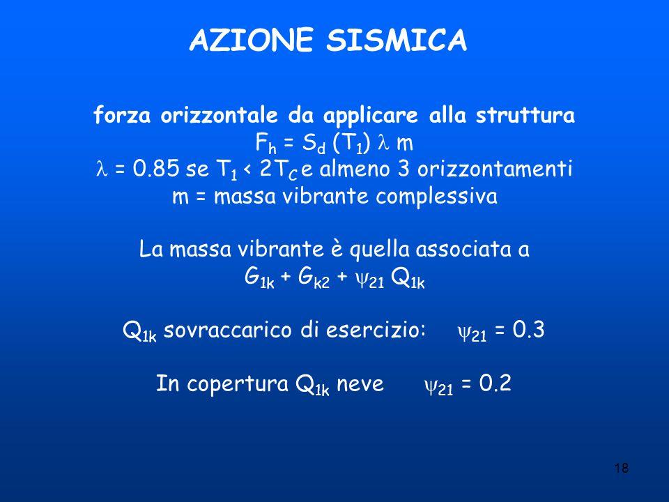 18 AZIONE SISMICA forza orizzontale da applicare alla struttura F h = S d (T 1 ) m = 0.85 se T 1 < 2T C e almeno 3 orizzontamenti m = massa vibrante c