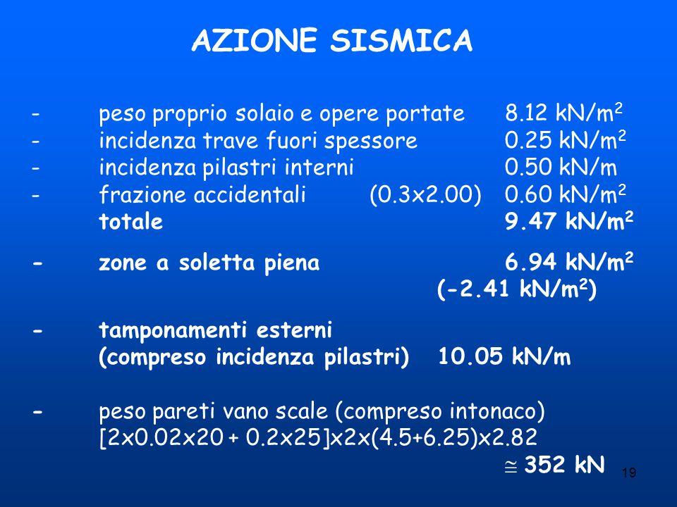 19 AZIONE SISMICA -peso proprio solaio e opere portate 8.12 kN/m 2 -incidenza trave fuori spessore0.25 kN/m 2 -incidenza pilastri interni0.50 kN/m -fr