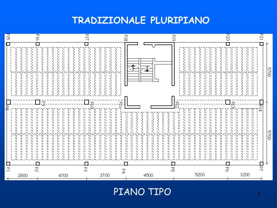 2 TRADIZIONALE PLURIPIANO PIANO TIPO