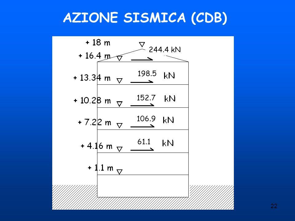 22 AZIONE SISMICA (CDB) 198.5 152.7 106.9 244.4 kN 61.1