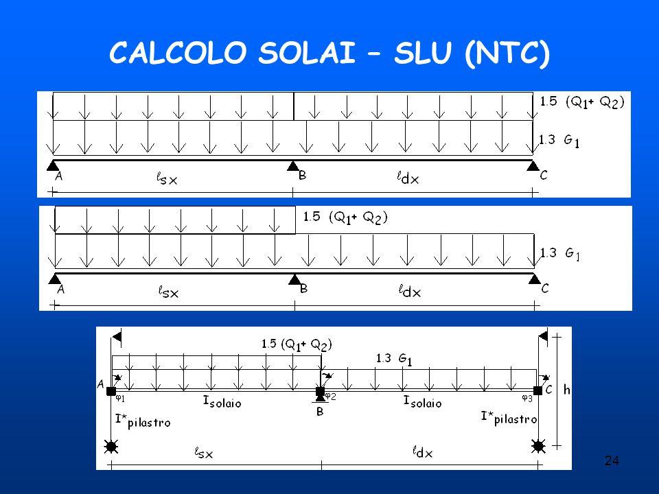 24 CALCOLO SOLAI – SLU (NTC)