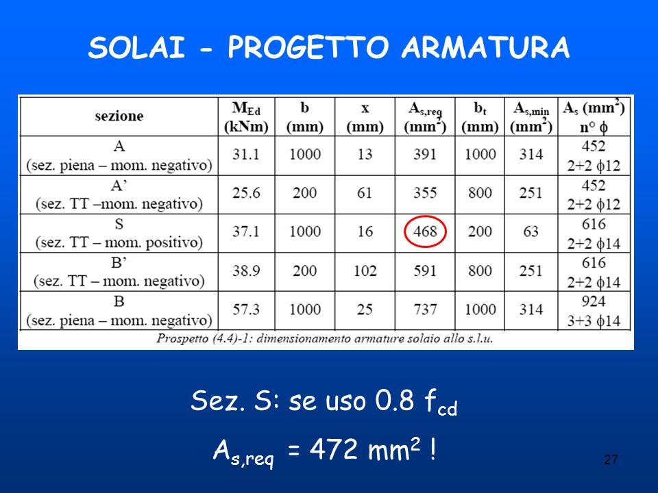27 SOLAI - PROGETTO ARMATURA Sez. S: se uso 0.8 f cd A s,req = 472 mm 2 !