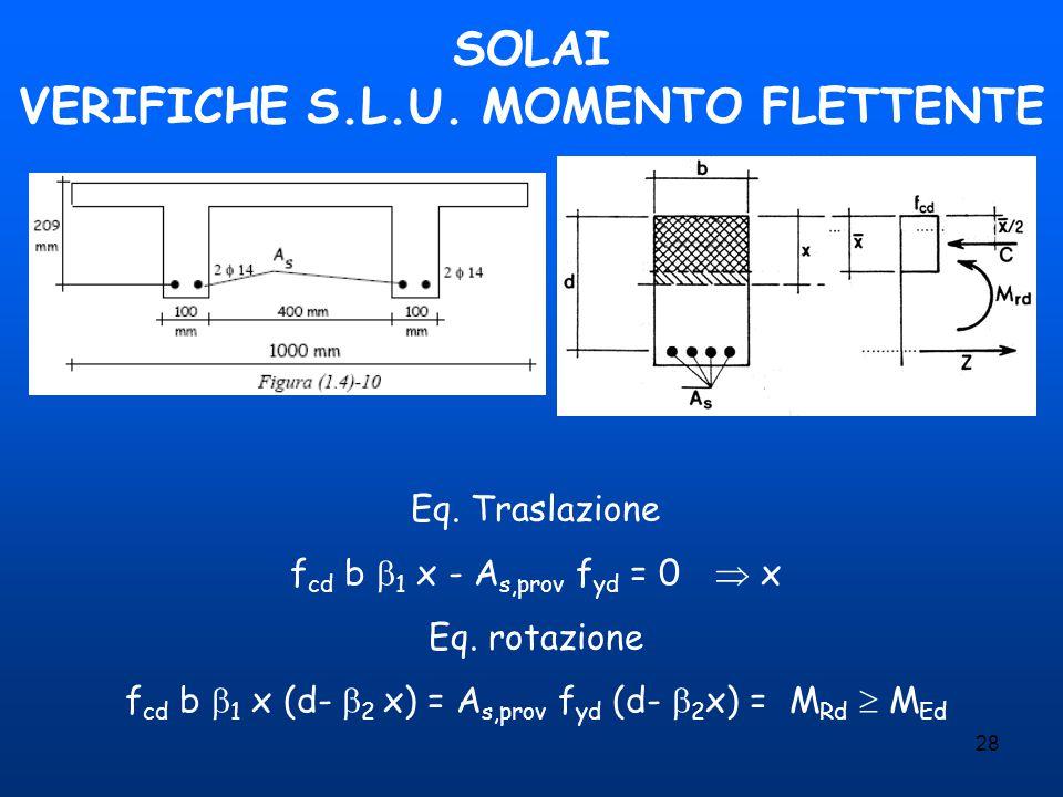 28 SOLAI VERIFICHE S.L.U. MOMENTO FLETTENTE Eq. Traslazione f cd b  1 x - A s,prov f yd = 0  x Eq. rotazione f cd b  1 x (d-  2 x) = A s,prov f yd