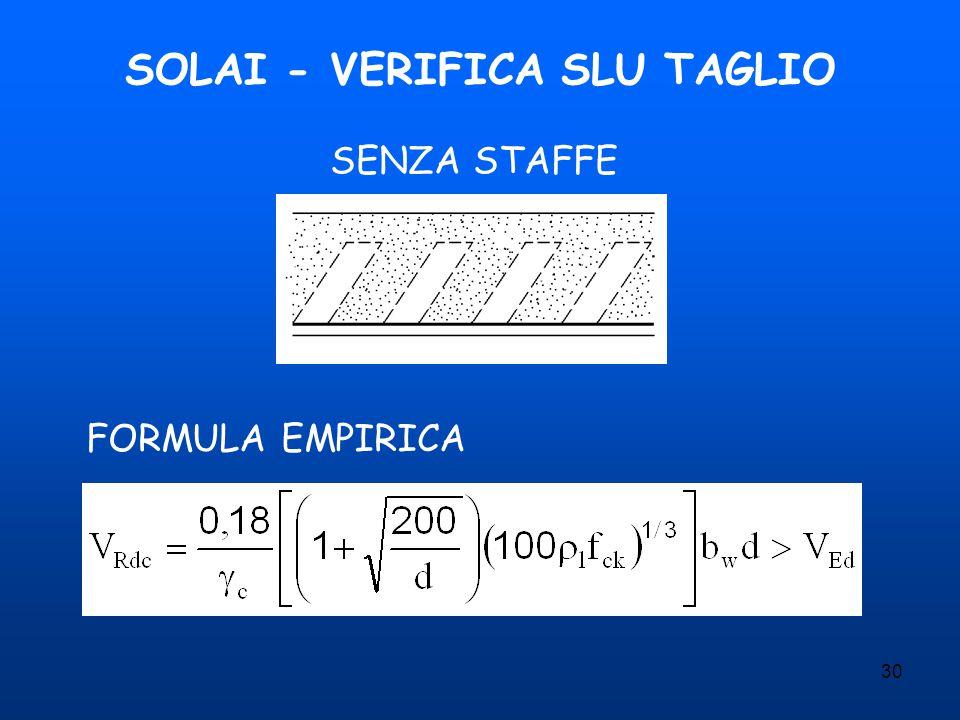 30 SOLAI - VERIFICA SLU TAGLIO SENZA STAFFE FORMULA EMPIRICA