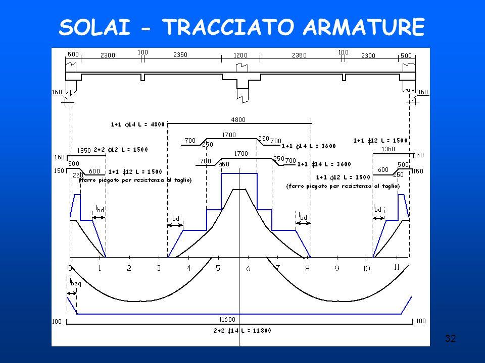 32 SOLAI - TRACCIATO ARMATURE