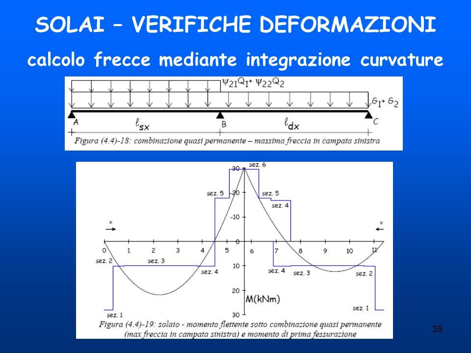 39 SOLAI – VERIFICHE DEFORMAZIONI calcolo frecce mediante integrazione curvature