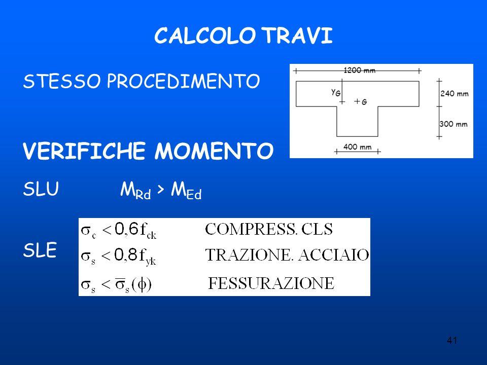 41 CALCOLO TRAVI STESSO PROCEDIMENTO VERIFICHE MOMENTO SLUM Rd > M Ed SLE