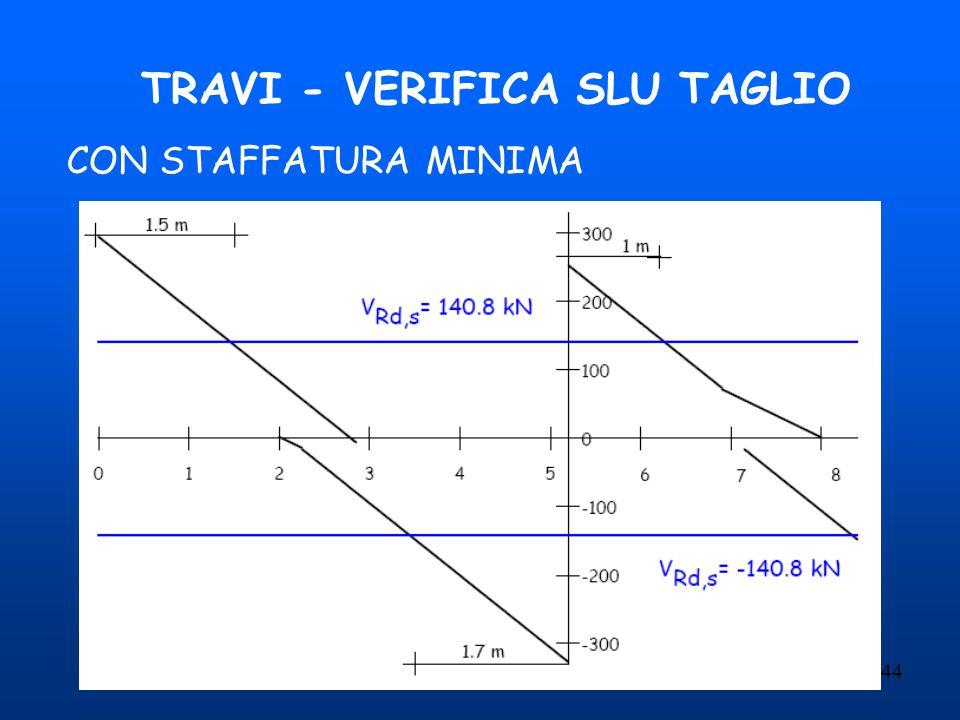 44 TRAVI - VERIFICA SLU TAGLIO CON STAFFATURA MINIMA