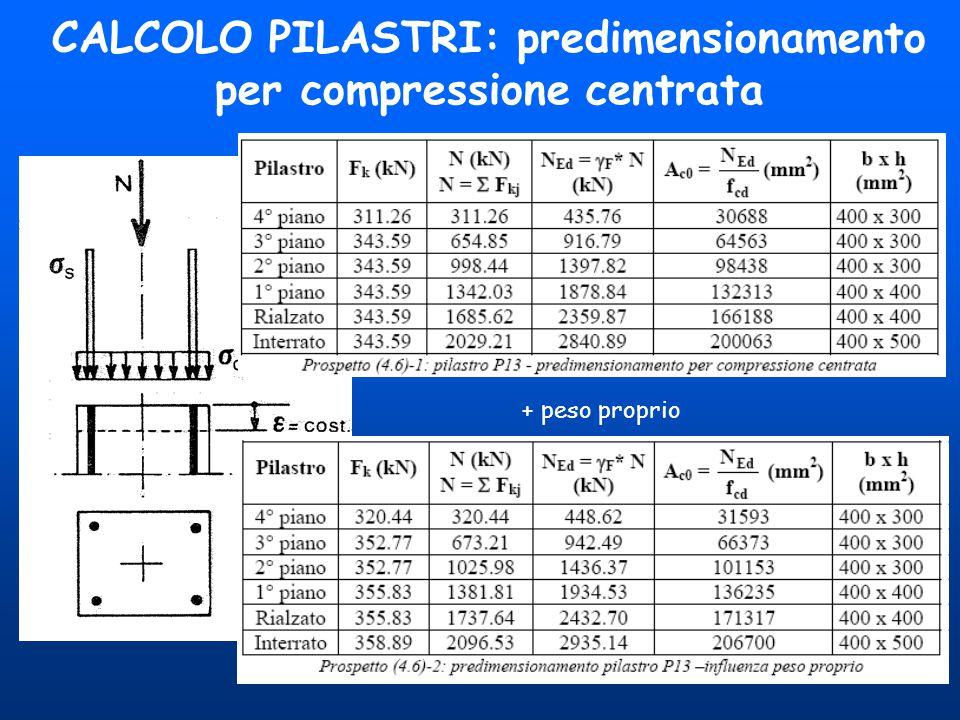 48 CALCOLO PILASTRI: predimensionamento per compressione centrata + peso proprio