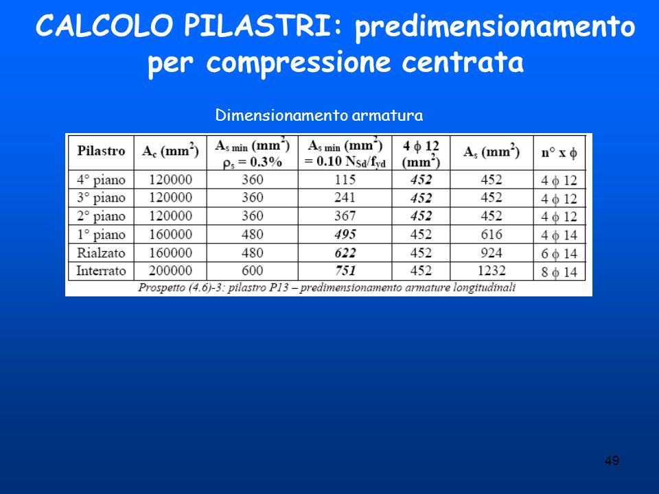 49 CALCOLO PILASTRI: predimensionamento per compressione centrata Dimensionamento armatura