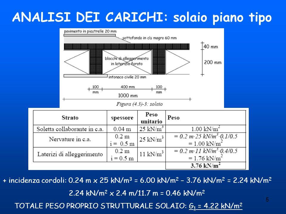 5 ANALISI DEI CARICHI: solaio piano tipo + incidenza cordoli: 0.24 m x 25 kN/m 3 = 6.00 kN/m 2 – 3.76 kN/m 2 = 2.24 kN/m 2 2.24 kN/m 2 x 2.4 m/11.7 m