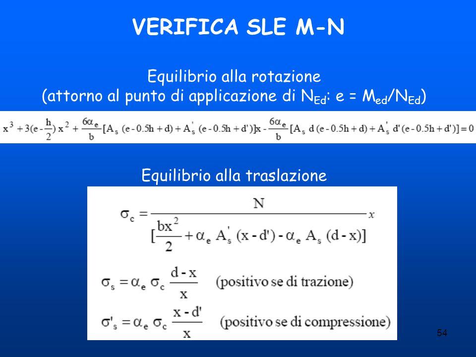 54 VERIFICA SLE M-N Equilibrio alla rotazione (attorno al punto di applicazione di N Ed : e = M ed /N Ed ) Equilibrio alla traslazione