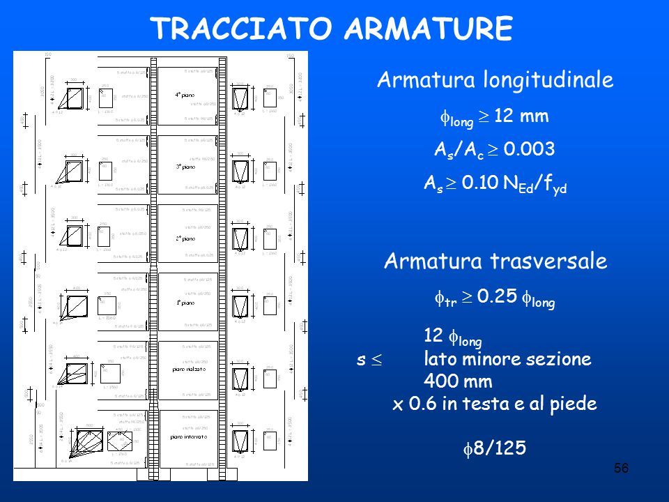 56 TRACCIATO ARMATURE Armatura longitudinale  long  12 mm A s /A c  0.003 A s  0.10 N Ed /f yd Armatura trasversale  tr  0.25  long 12  long s