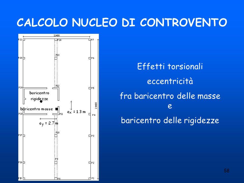 58 CALCOLO NUCLEO DI CONTROVENTO Effetti torsionali eccentricità fra baricentro delle masse e baricentro delle rigidezze