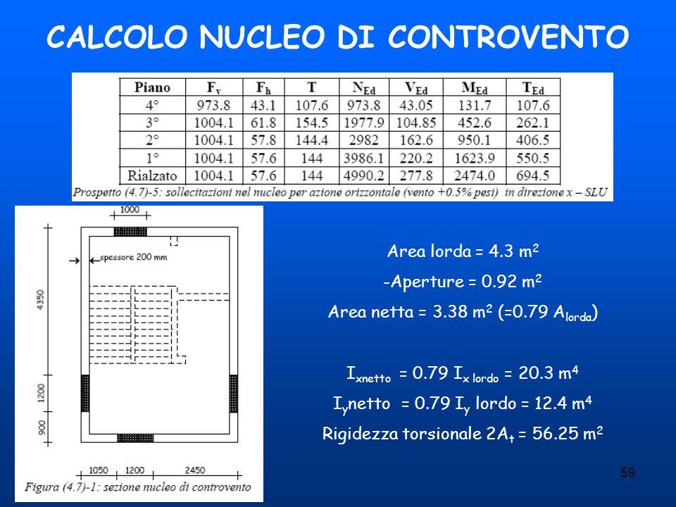 59 CALCOLO NUCLEO DI CONTROVENTO Area lorda = 4.3 m 2 -Aperture = 0.92 m 2 Area netta = 3.38 m 2 (=0.79 A lorda ) I xnetto = 0.79 I x lordo = 20.3 m 4