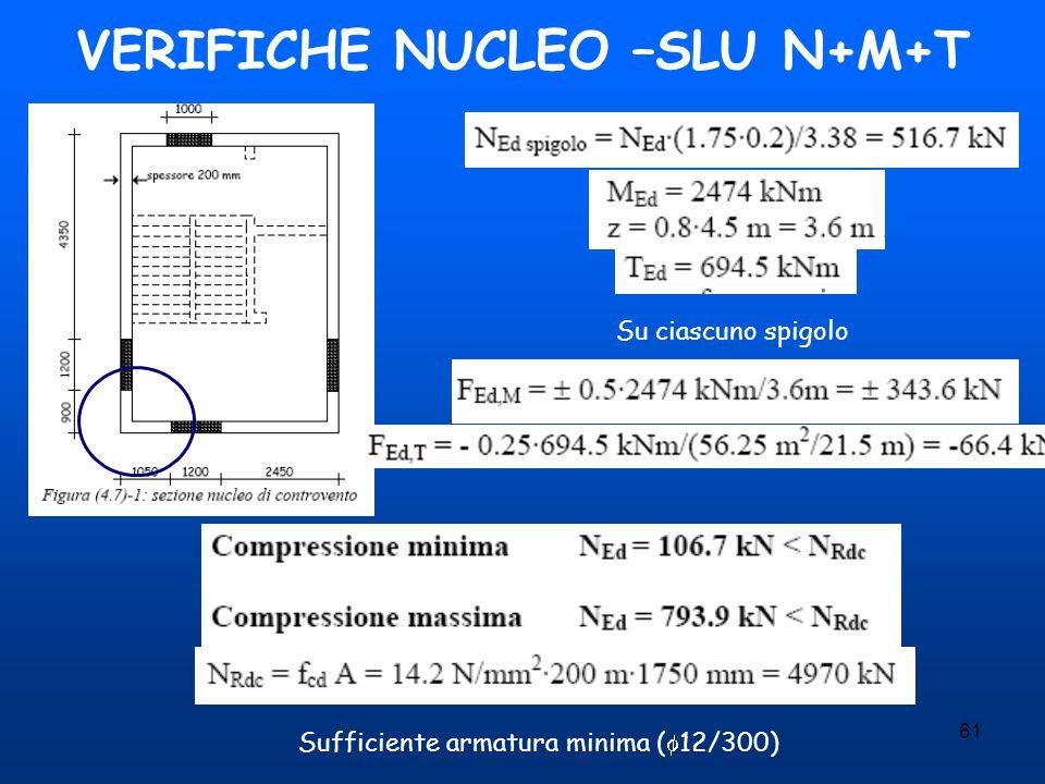 61 VERIFICHE NUCLEO –SLU N+M+T Su ciascuno spigolo Sufficiente armatura minima (  12/300)