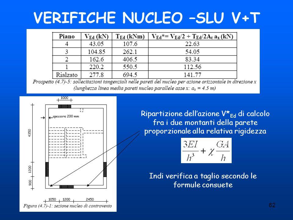 62 VERIFICHE NUCLEO –SLU V+T Ripartizione dell'azione V* Ed di calcolo fra i due montanti della parete proporzionale alla relativa rigidezza Indi veri