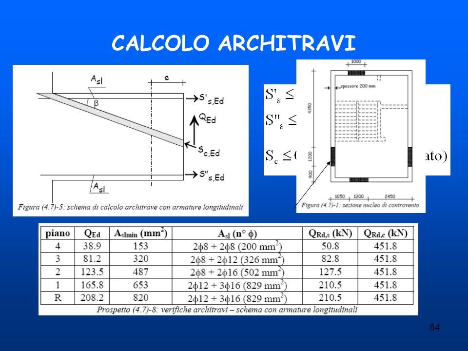 64 CALCOLO ARCHITRAVI