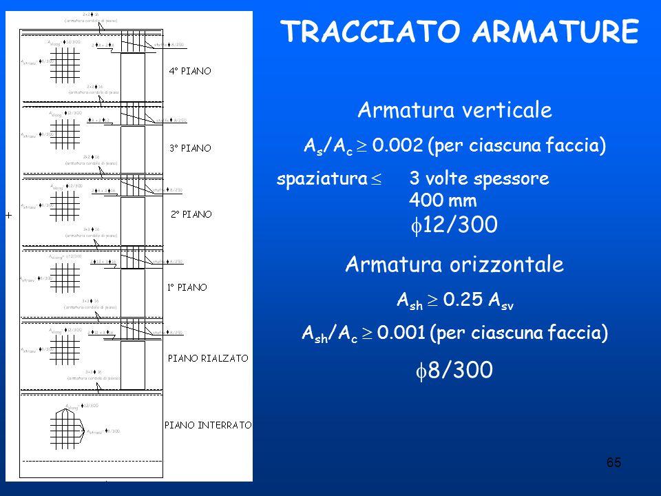 65 TRACCIATO ARMATURE Armatura verticale A s /A c  0.002 (per ciascuna faccia) spaziatura  3 volte spessore 400 mm  12/300 Armatura orizzontale A s
