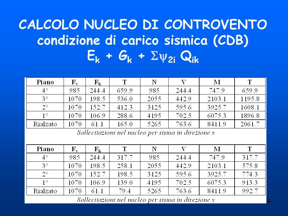 66 CALCOLO NUCLEO DI CONTROVENTO condizione di carico sismica (CDB) E k + G k +  2i Q ik