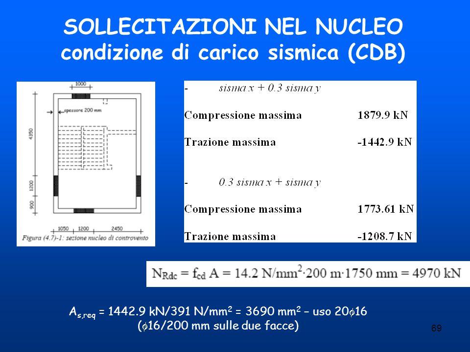 69 SOLLECITAZIONI NEL NUCLEO condizione di carico sismica (CDB) A s,req = 1442.9 kN/391 N/mm 2 = 3690 mm 2 – uso 20  16 (  16/200 mm sulle due facce