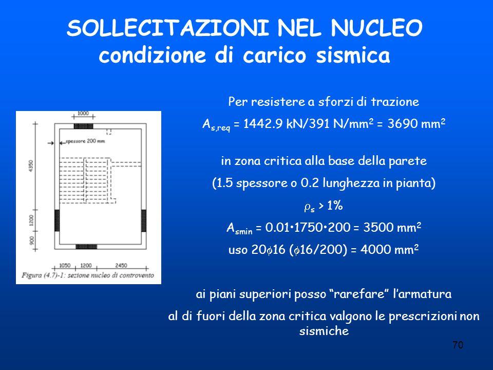 70 SOLLECITAZIONI NEL NUCLEO condizione di carico sismica Per resistere a sforzi di trazione A s,req = 1442.9 kN/391 N/mm 2 = 3690 mm 2 in zona critic