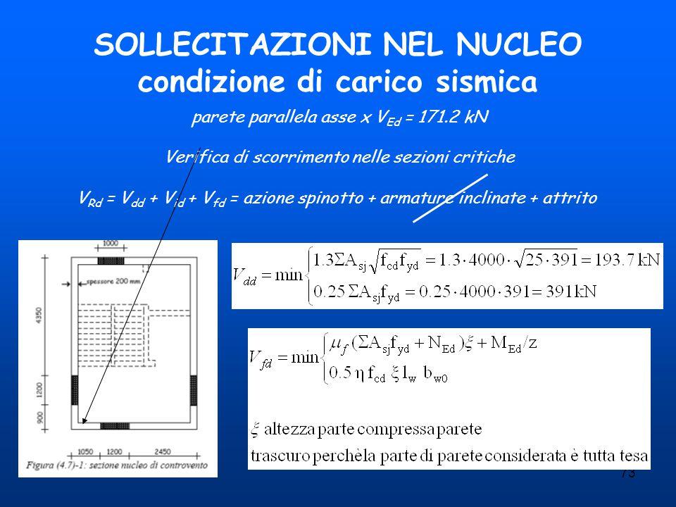 73 SOLLECITAZIONI NEL NUCLEO condizione di carico sismica parete parallela asse x V Ed = 171.2 kN Verifica di scorrimento nelle sezioni critiche V Rd