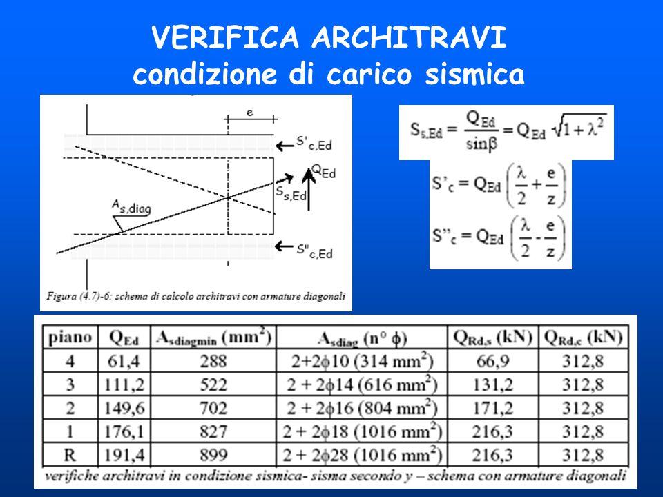 74 VERIFICA ARCHITRAVI condizione di carico sismica