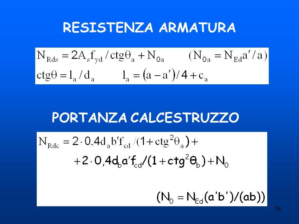 76 RESISTENZA ARMATURA PORTANZA CALCESTRUZZO