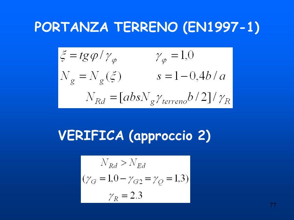 77 PORTANZA TERRENO (EN1997-1) VERIFICA (approccio 2)
