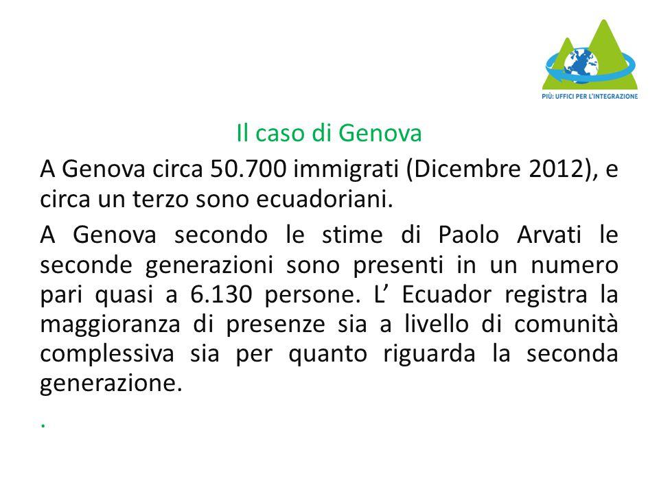 Il caso di Genova A Genova circa 50.700 immigrati (Dicembre 2012), e circa un terzo sono ecuadoriani. A Genova secondo le stime di Paolo Arvati le sec