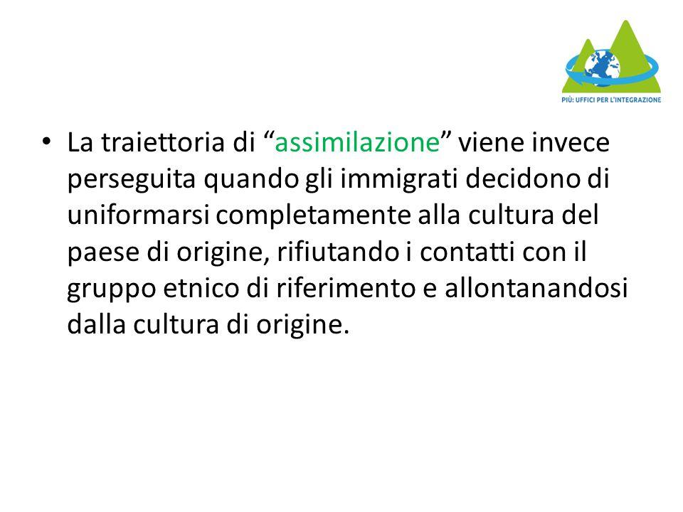 """La traiettoria di """"assimilazione"""" viene invece perseguita quando gli immigrati decidono di uniformarsi completamente alla cultura del paese di origine"""