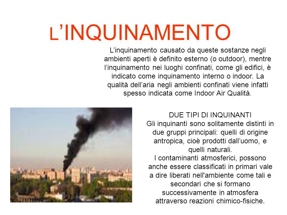 L 'INQUINAMENTO L'inquinamento causato da queste sostanze negli ambienti aperti è definito esterno (o outdoor), mentre l'inquinamento nei luoghi confi