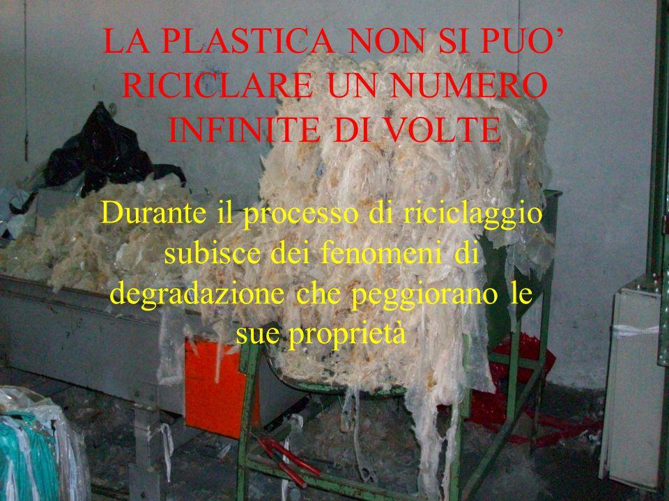LA PLASTICA NON SI PUO' RICICLARE UN NUMERO INFINITE DI VOLTE Durante il processo di riciclaggio subisce dei fenomeni di degradazione che peggiorano l