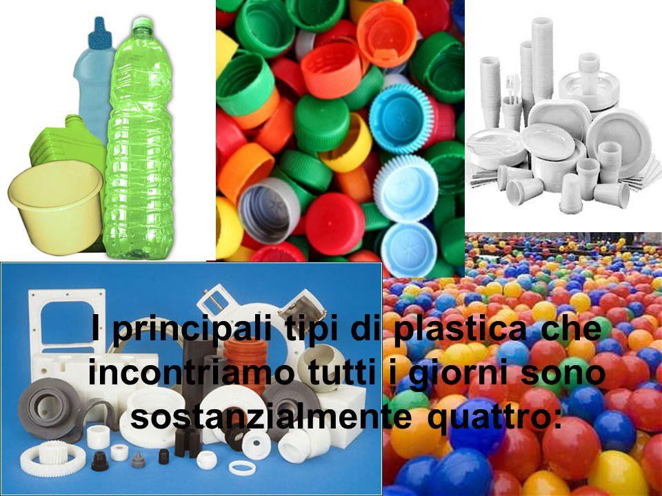 Polietilentereftalato Simbolo Monomero Uso Bottiglie per acque minerali Bottiglie per bevande Bottiglie per altri liquidi alimentari Bicchieri Film per alimenti Abigliamento Il P.E.T.