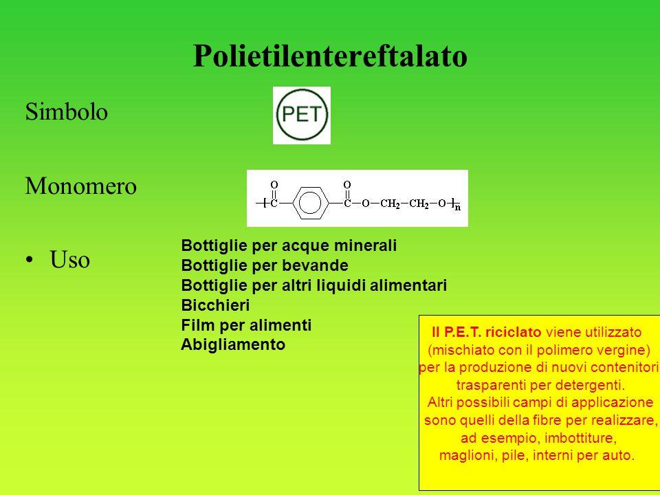Polietilentereftalato Simbolo Monomero Uso Bottiglie per acque minerali Bottiglie per bevande Bottiglie per altri liquidi alimentari Bicchieri Film pe