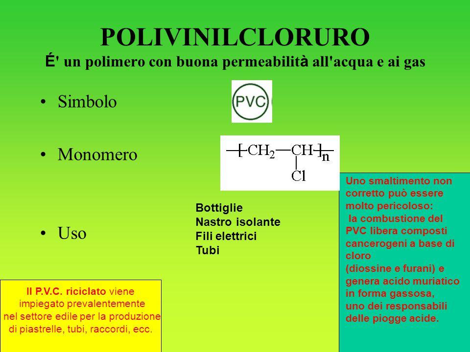 POLIVINILCLORURO É ' un polimero con buona permeabilit à all'acqua e ai gas Simbolo Monomero Uso Bottiglie Nastro isolante Fili elettrici Tubi Uno sma