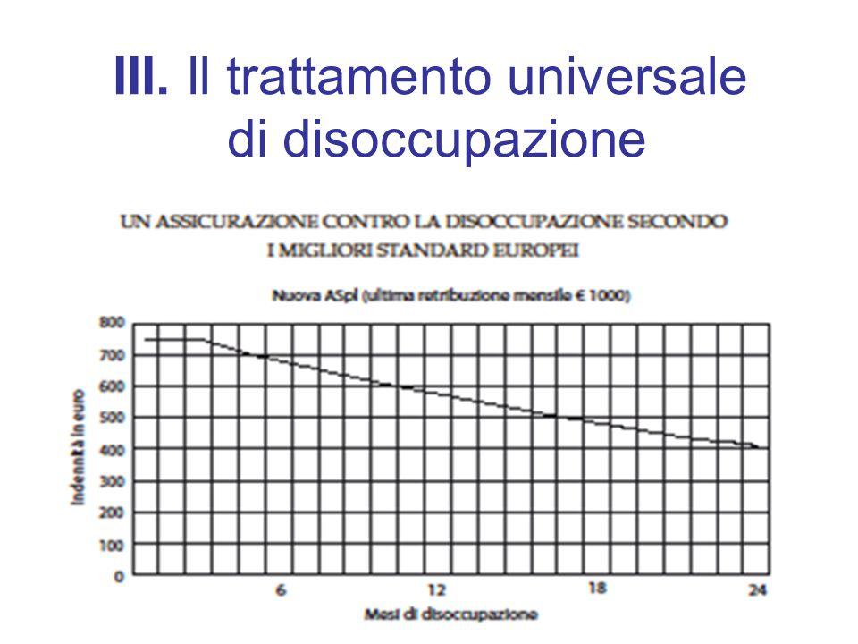 III. Il trattamento universale di disoccupazione Ora davvero nessuno più è escluso da questa sicurezza economica e con indenn. licenziamento più inden