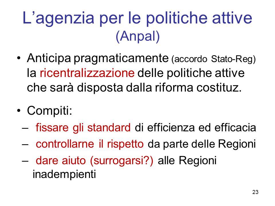 L'agenzia per le politiche attive (Anpal) Anticipa pragmaticamente (accordo Stato-Reg) la ricentralizzazione delle politiche attive che sarà disposta dalla riforma costituz.