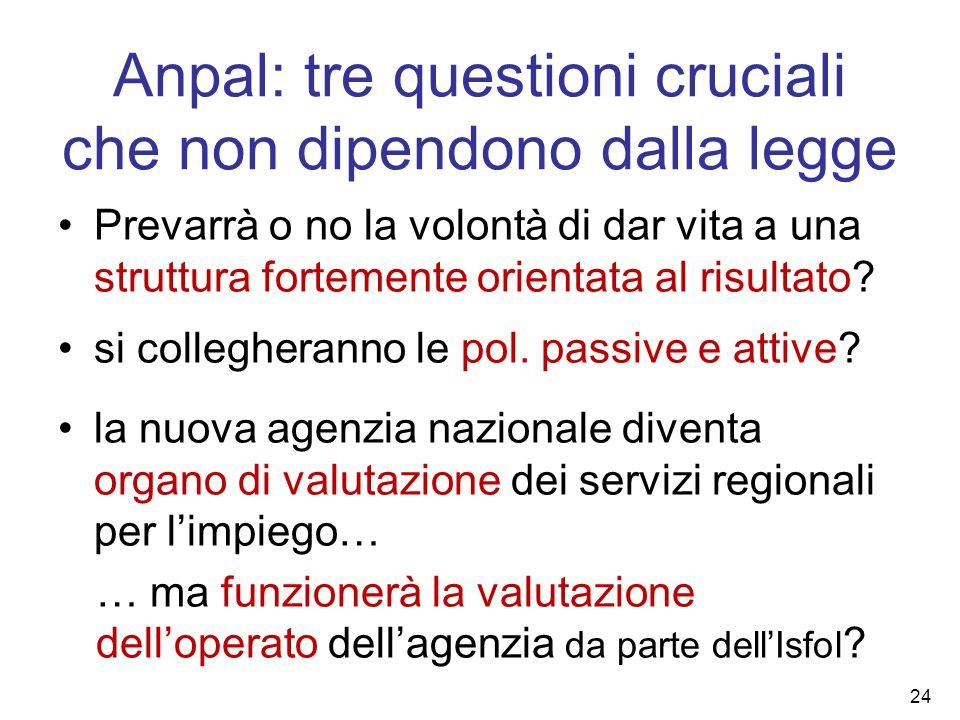 Anpal: tre questioni cruciali che non dipendono dalla legge Prevarrà o no la volontà di dar vita a una struttura fortemente orientata al risultato.