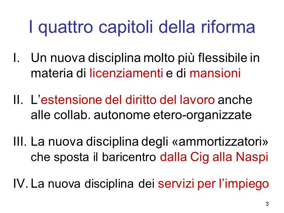 I quattro capitoli della riforma I.Un nuova disciplina molto più flessibile in materia di licenziamenti e di mansioni II.L'estensione del diritto del lavoro anche alle collab.