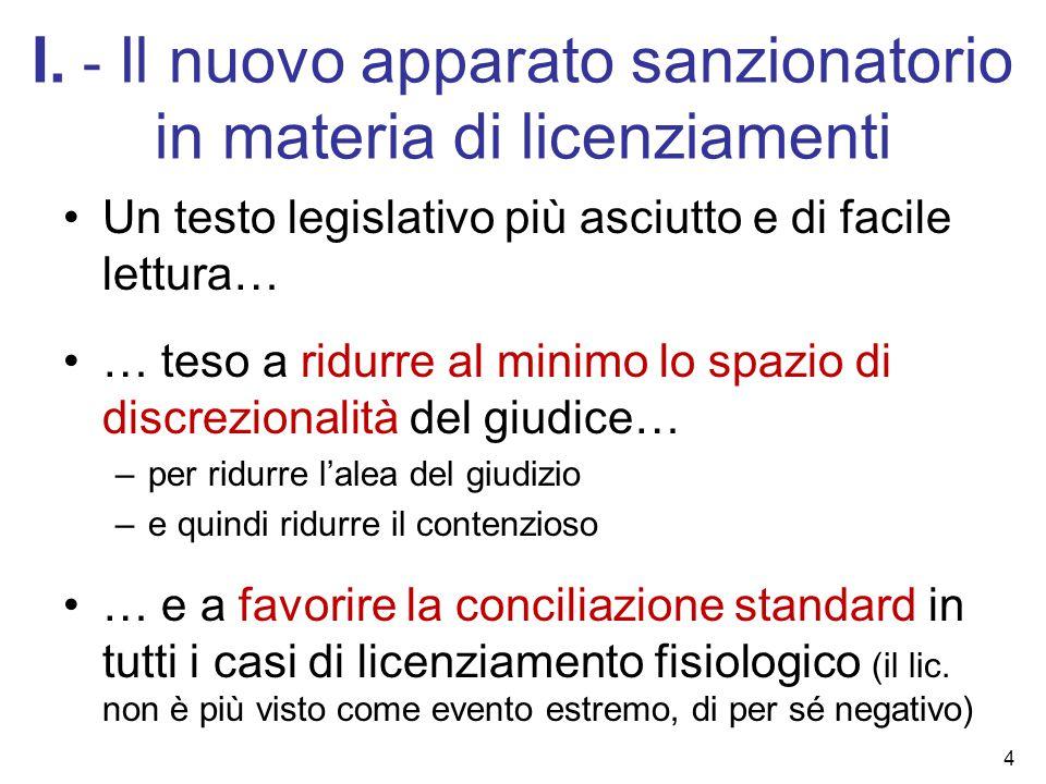 I. - Il nuovo apparato sanzionatorio in materia di licenziamenti Un testo legislativo più asciutto e di facile lettura… … teso a ridurre al minimo lo