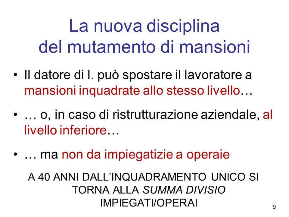 La nuova disciplina del mutamento di mansioni Il datore di l.