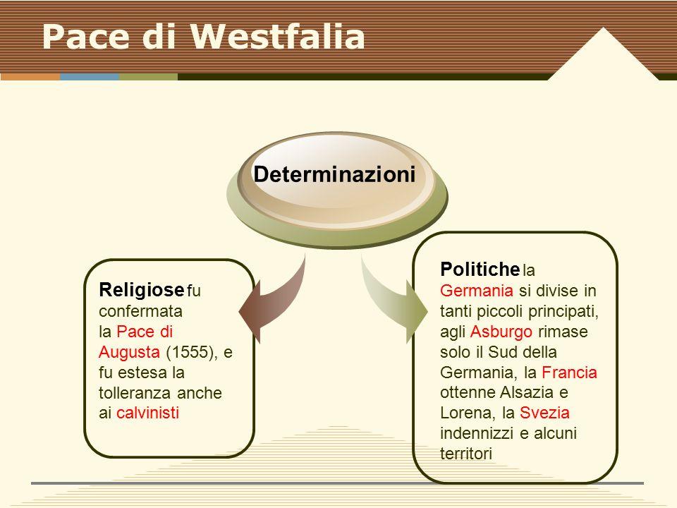 Pace di Westfalia Religiose fu confermata la Pace di Augusta (1555), e fu estesa la tolleranza anche ai calvinisti Determinazioni Politiche la Germania si divise in tanti piccoli principati, agli Asburgo rimase solo il Sud della Germania, la Francia ottenne Alsazia e Lorena, la Svezia indennizzi e alcuni territori
