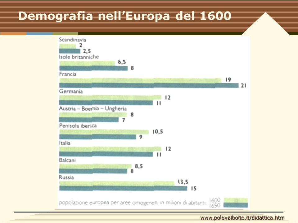 www.polovalboite.it/didattica.htm Demografia nell'Europa del 1600
