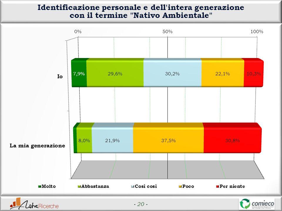 - 20 - Identificazione personale e dell intera generazione con il termine Nativo Ambientale
